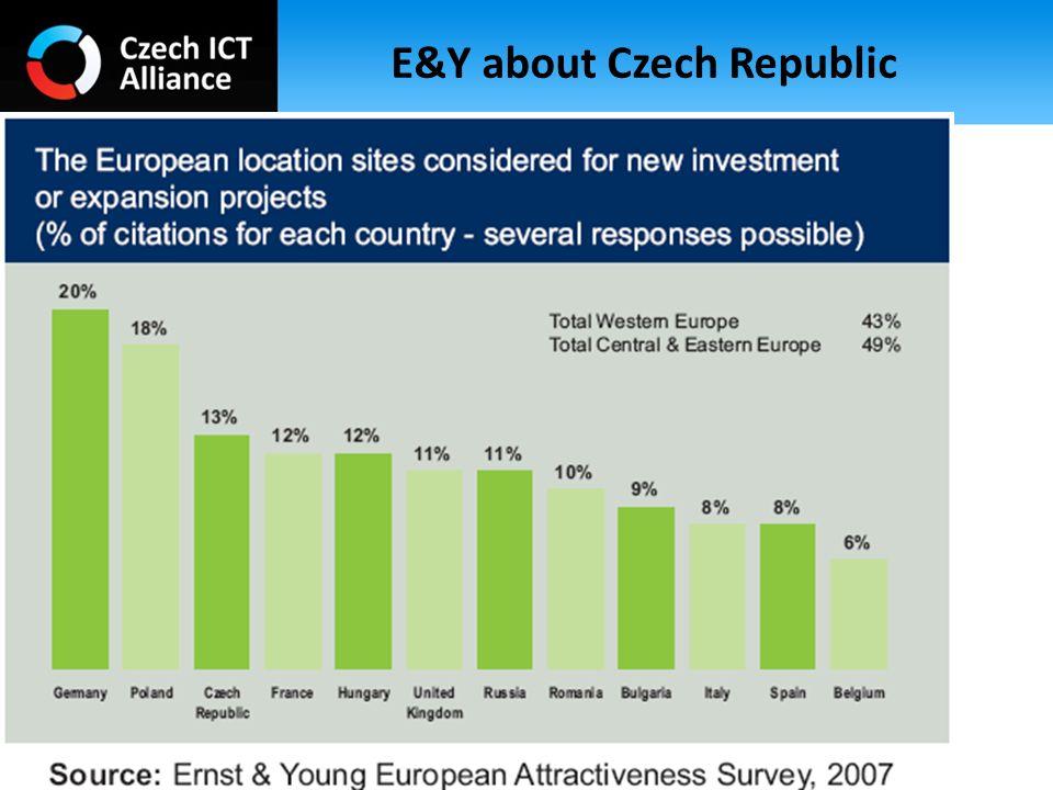 E&Y about Czech Republic Czech ICT Alliance Holubova 2527/1 150 00 Praha 5 www.czechict.cz info@czechict.cz