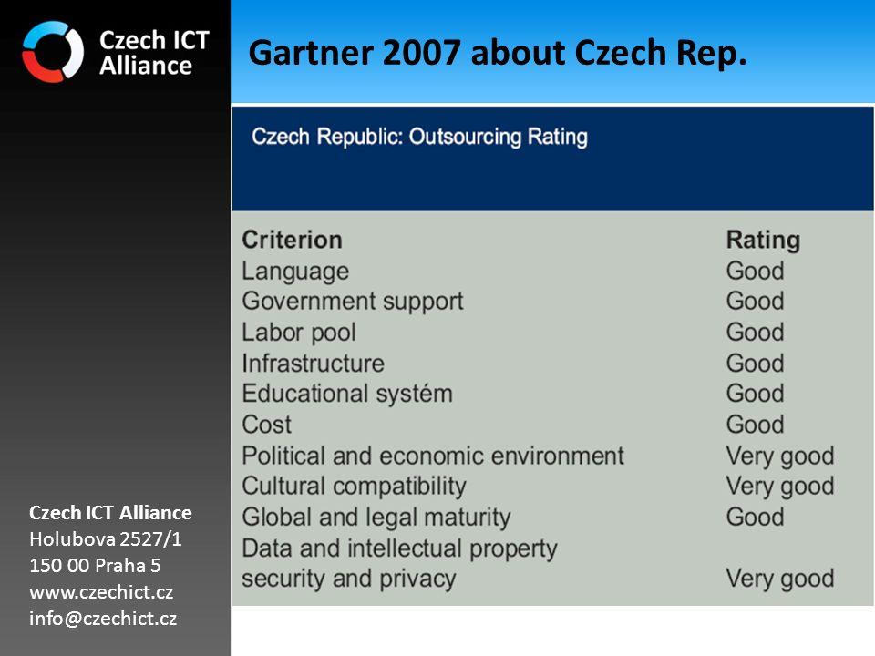 IT in Czech Republic grows… Czech ICT Alliance Holubova 2527/1 150 00 Praha 5 www.czechict.cz info@czechict.cz