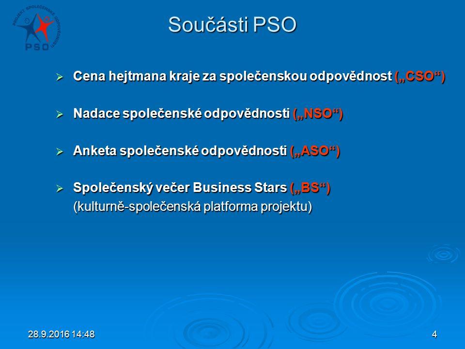 """28.9.2016 14:504 Součásti PSO  Cena hejtmana kraje za společenskou odpovědnost (""""CSO )  Nadace společenské odpovědnosti (""""NSO )  Anketa společenské odpovědnosti (""""ASO )  Společenský večer Business Stars (""""BS ) (kulturně-společenská platforma projektu)"""