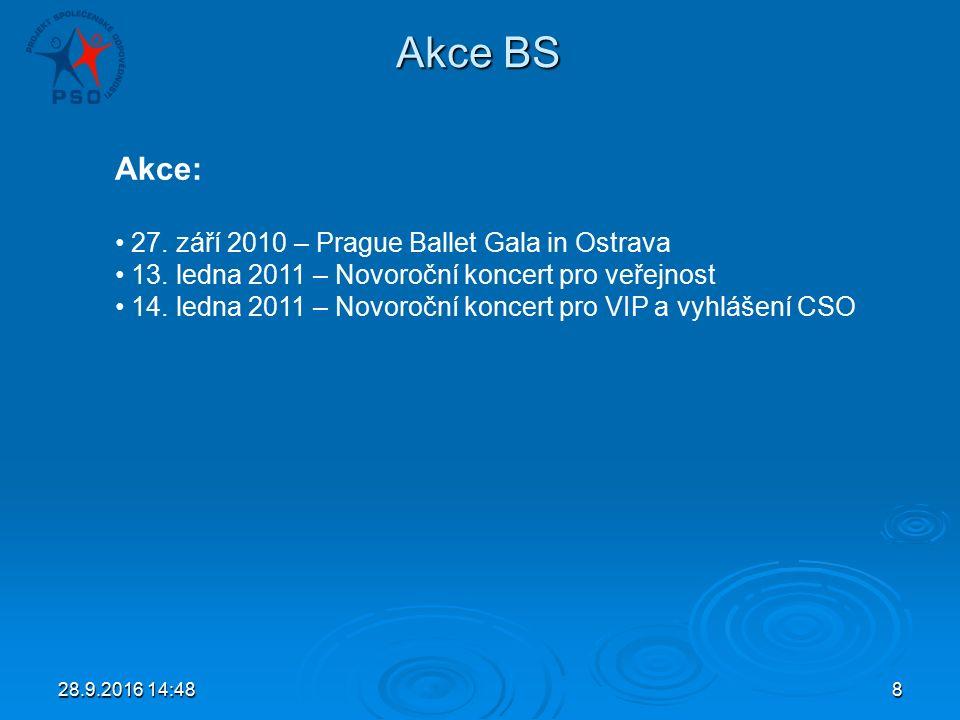 28.9.2016 14:508 Akce BS Akce: 27. září 2010 – Prague Ballet Gala in Ostrava 13.