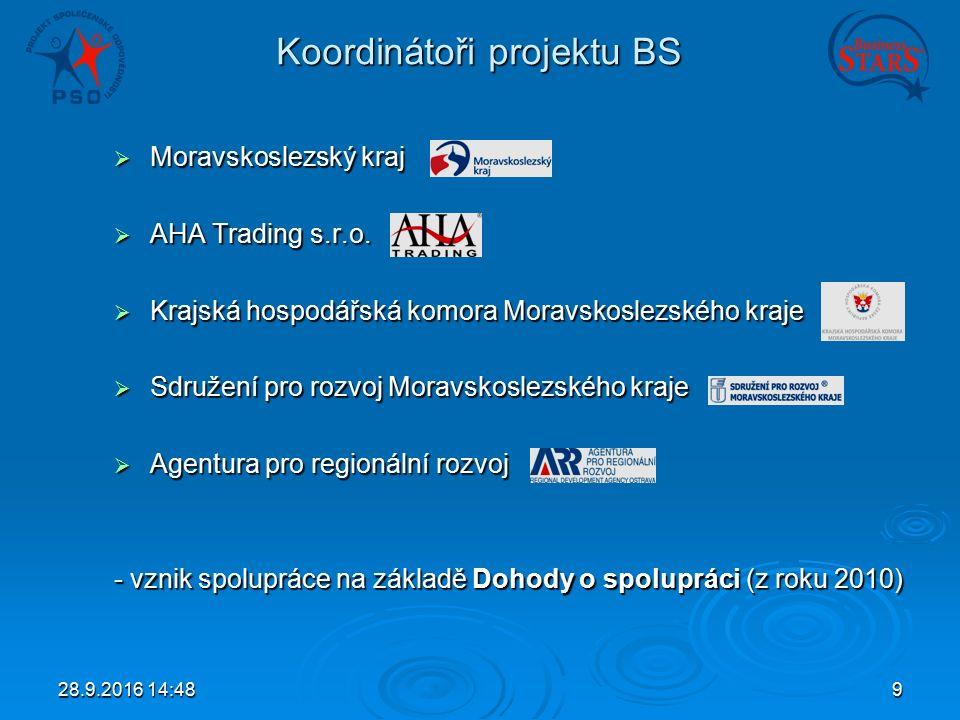 28.9.2016 14:509 Koordinátoři projektu BS  Moravskoslezský kraj  AHA Trading s.r.o.
