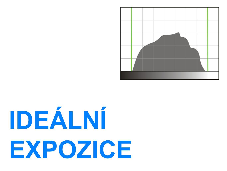 IDEÁLNÍ EXPOZICE