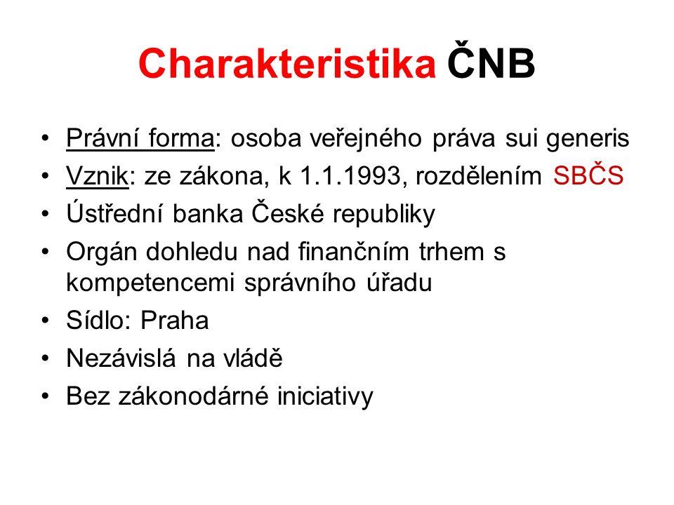 Organizační struktura ČNB Ústředí v Praze Pobočky Organizační struktura schématicky viz http://www.cnb.cz/cs/o_cnb/organizacni_struktura/