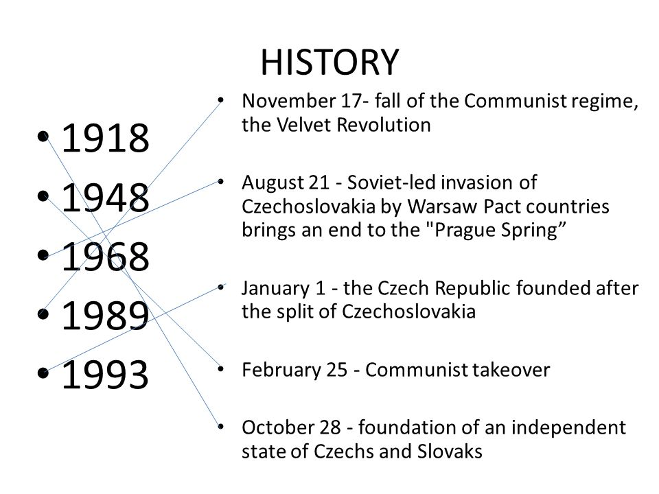HISTORY 1918 1948 1968 1989 1993 November 17- fall of the Communist regime, the Velvet Revolution August 21 - Soviet-led invasion of Czechoslovakia by Warsaw Pact countries brings an end to the Prague Spring January 1 - the Czech Republic founded after the split of Czechoslovakia February 25 - Communist takeover October 28 - foundation of an independent state of Czechs and Slovaks