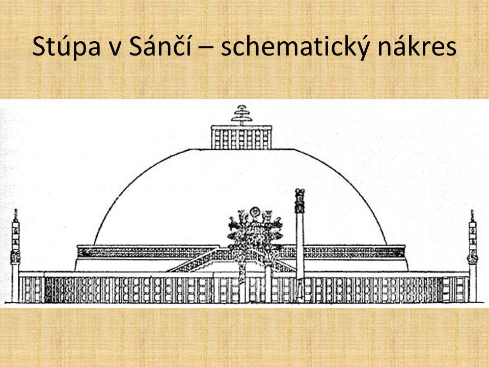 Stúpa v Sánčí – schematický nákres