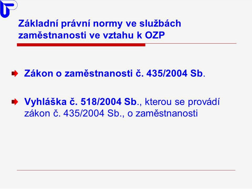 Základní právní normy ve službách zaměstnanosti ve vztahu k OZP Zákon o zaměstnanosti č.