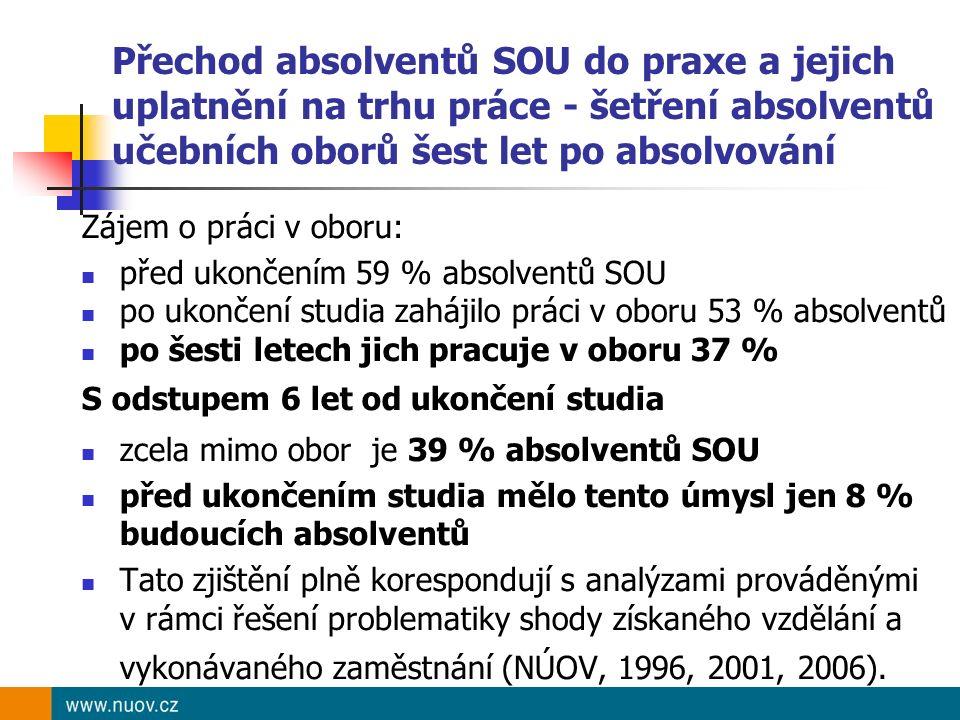 Přechod absolventů SOU do praxe a jejich uplatnění na trhu práce - šetření absolventů učebních oborů šest let po absolvování Zájem o práci v oboru: př