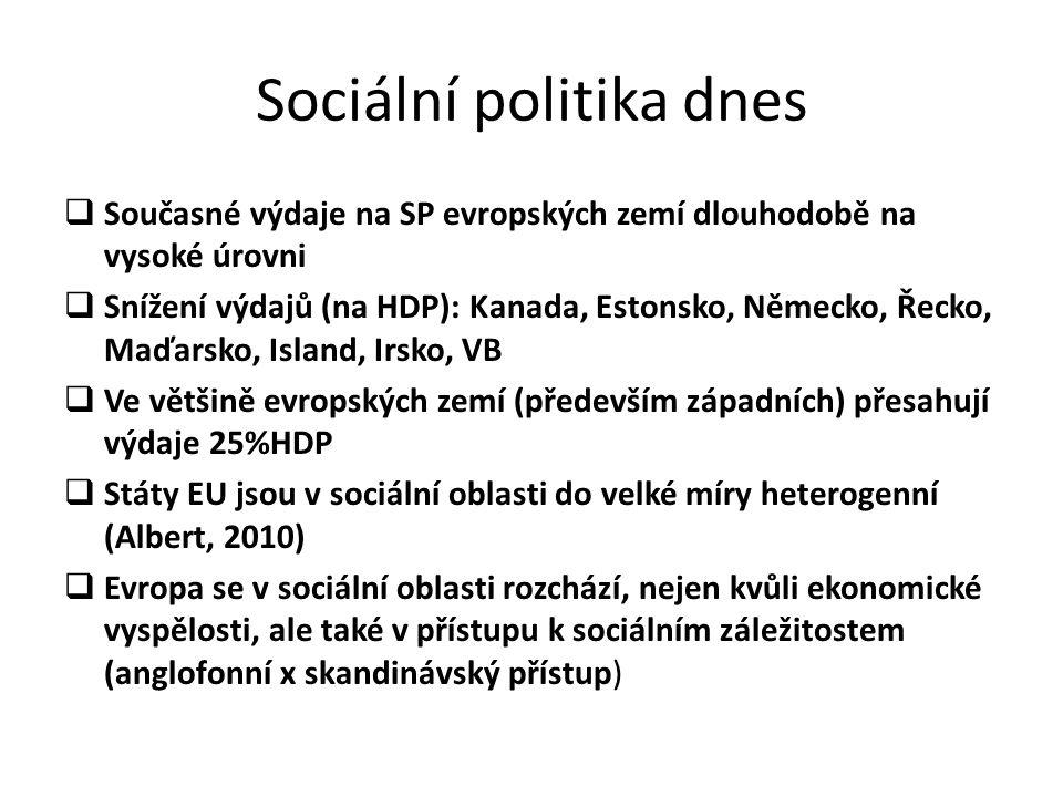 Sociální politika dnes  Současné výdaje na SP evropských zemí dlouhodobě na vysoké úrovni  Snížení výdajů (na HDP): Kanada, Estonsko, Německo, Řecko, Maďarsko, Island, Irsko, VB  Ve většině evropských zemí (především západních) přesahují výdaje 25%HDP  Státy EU jsou v sociální oblasti do velké míry heterogenní (Albert, 2010)  Evropa se v sociální oblasti rozchází, nejen kvůli ekonomické vyspělosti, ale také v přístupu k sociálním záležitostem (anglofonní x skandinávský přístup)