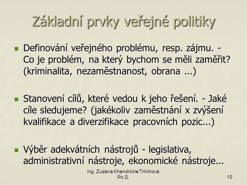 Základní prvky veřejné politiky Ing.