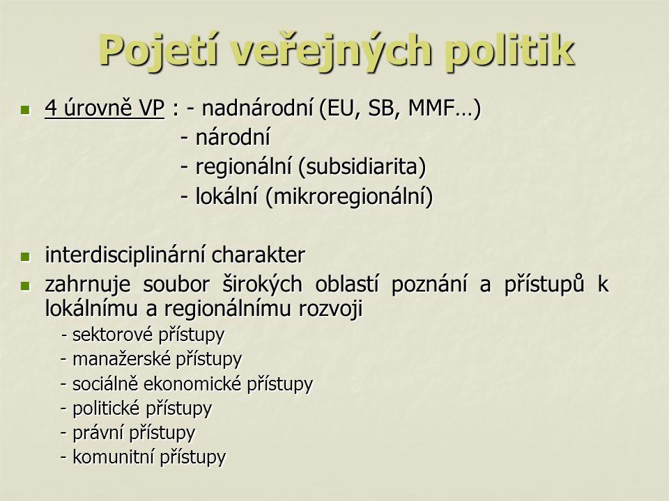 Pojetí veřejných politik 4 úrovně VP : - nadnárodní (EU, SB, MMF…) 4 úrovně VP : - nadnárodní (EU, SB, MMF…) - národní - národní - regionální (subsidiarita) - regionální (subsidiarita) - lokální (mikroregionální) - lokální (mikroregionální) interdisciplinární charakter interdisciplinární charakter zahrnuje soubor širokých oblastí poznání a přístupů k lokálnímu a regionálnímu rozvoji zahrnuje soubor širokých oblastí poznání a přístupů k lokálnímu a regionálnímu rozvoji - sektorové přístupy - sektorové přístupy - manažerské přístupy - manažerské přístupy - sociálně ekonomické přístupy - sociálně ekonomické přístupy - politické přístupy - politické přístupy - právní přístupy - právní přístupy - komunitní přístupy - komunitní přístupy