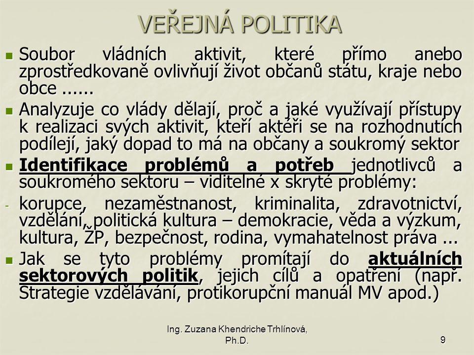 VEŘEJNÁ POLITIKA Ing.