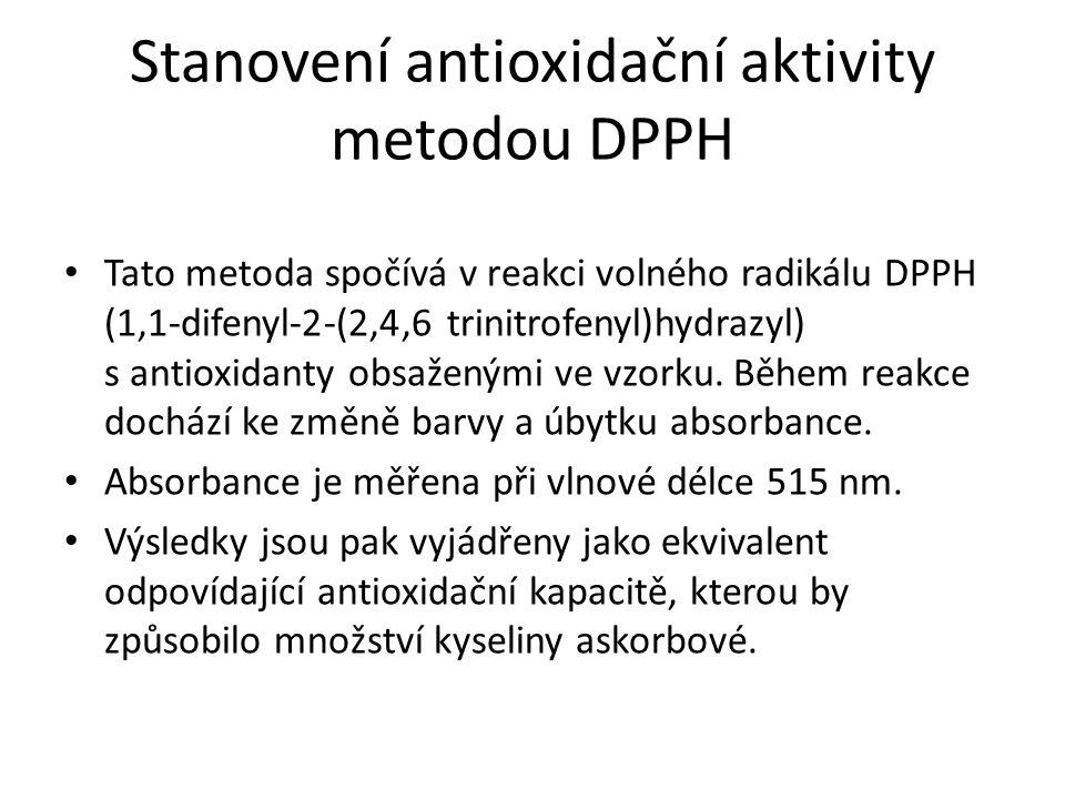 Stanovení antioxidační aktivity metodou DPPH Tato metoda spočívá v reakci volného radikálu DPPH (1,1-difenyl-2-(2,4,6 trinitrofenyl)hydrazyl) s antioxidanty obsaženými ve vzorku.