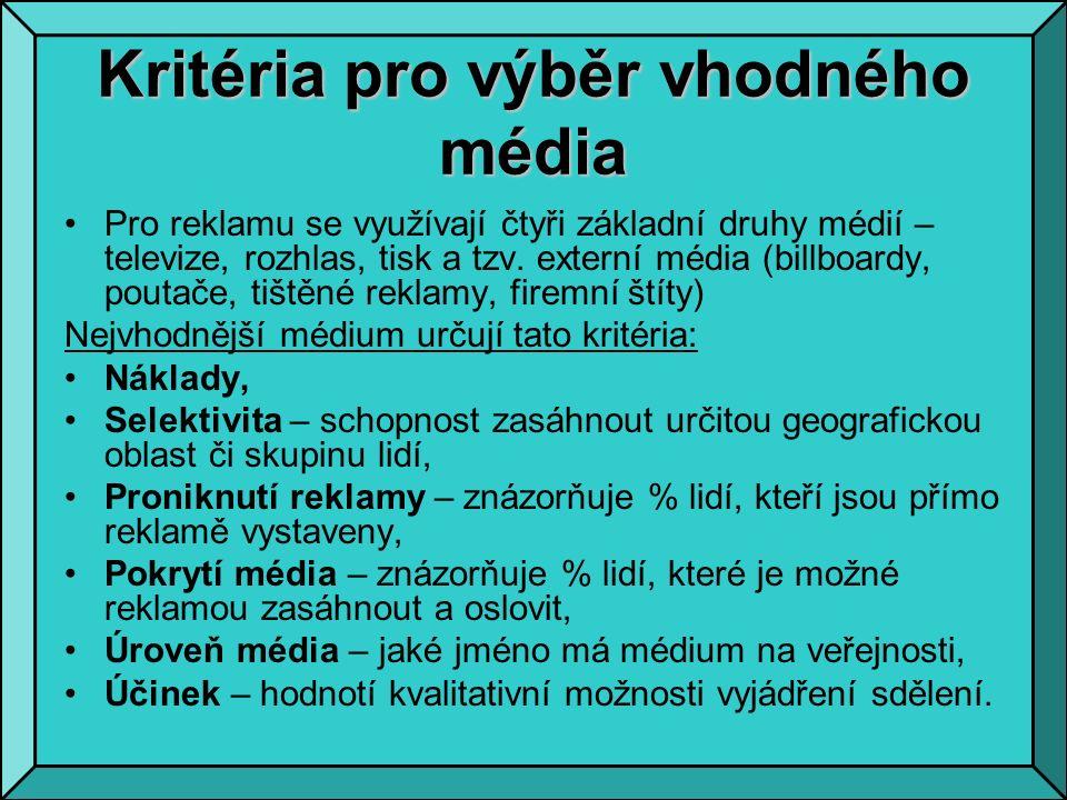 Kritéria pro výběr vhodného média Pro reklamu se využívají čtyři základní druhy médií – televize, rozhlas, tisk a tzv.
