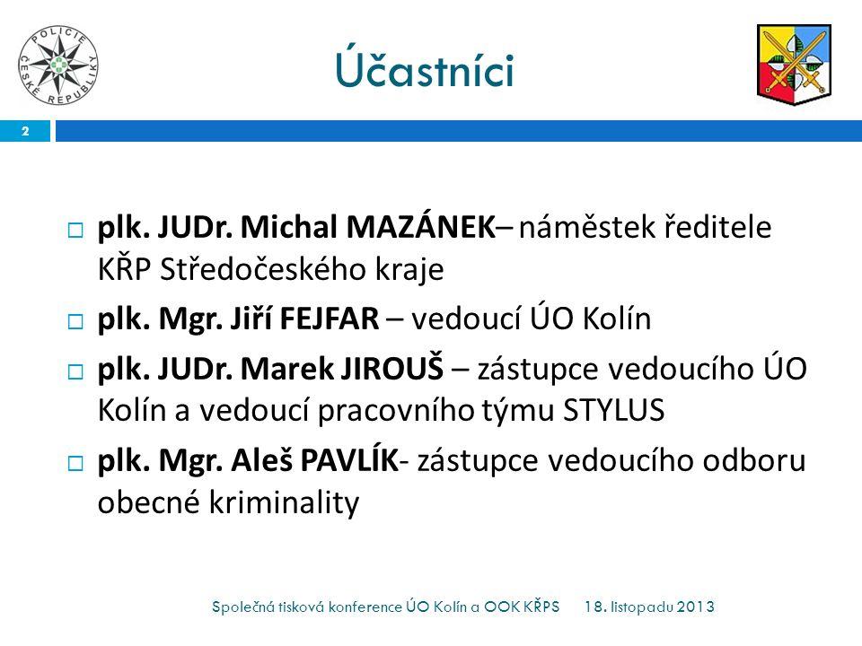 Účastníci  plk. JUDr. Michal MAZÁNEK– náměstek ředitele KŘP Středočeského kraje  plk.