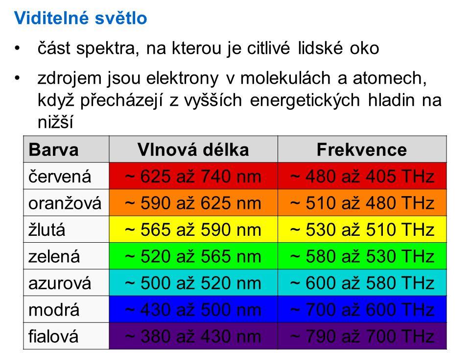 Viditelné světlo část spektra, na kterou je citlivé lidské oko zdrojem jsou elektrony v molekulách a atomech, když přecházejí z vyšších energetických hladin na nižší BarvaVlnová délkaFrekvence červená~ 625 až 740 nm~ 480 až 405 THz oranžová~ 590 až 625 nm~ 510 až 480 THz žlutá~ 565 až 590 nm~ 530 až 510 THz zelená~ 520 až 565 nm~ 580 až 530 THz azurová~ 500 až 520 nm~ 600 až 580 THz modrá~ 430 až 500 nm~ 700 až 600 THz fialová~ 380 až 430 nm~ 790 až 700 THz