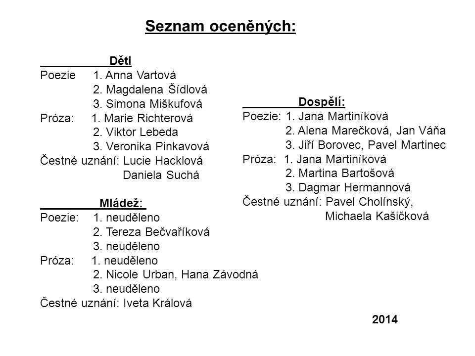 Seznam oceněných: Děti Poezie 1. Anna Vartová 2. Magdalena Šídlová 3.