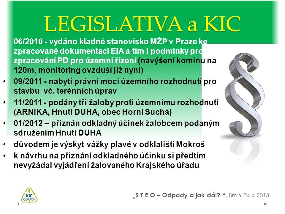 LEGISLATIVA a KIC 06/2010 - vydáno kladné stanovisko MŽP v Praze ke zpracované dokumentaci EIA a tím i podmínky pro zpracování PD pro územní řízení (navýšení komínu na 120m, monitoring ovzduší již nyní) 09/2011 - nabytí právní moci územního rozhodnutí pro stavbu vč.