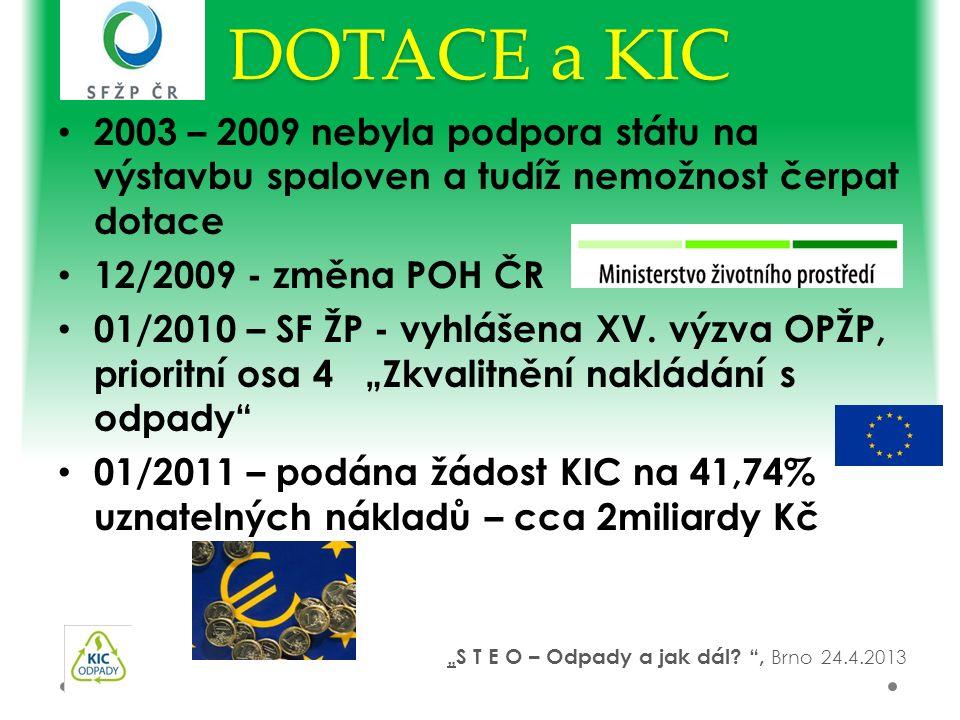 DOTACE a KIC 2003 – 2009 nebyla podpora státu na výstavbu spaloven a tudíž nemožnost čerpat dotace 12/2009 - změna POH ČR 01/2010 – SF ŽP - vyhlášena
