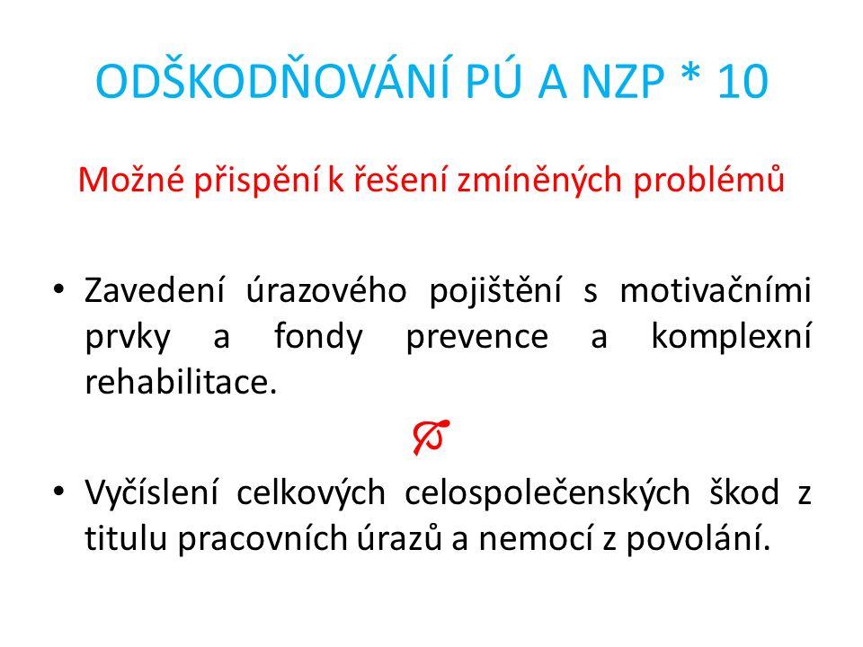 ODŠKODŇOVÁNÍ PÚ A NZP * 10 Možné přispění k řešení zmíněných problémů Zavedení úrazového pojištění s motivačními prvky a fondy prevence a komplexní rehabilitace.