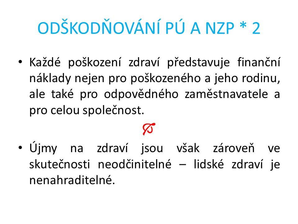 ODŠKODŇOVÁNÍ PÚ A NZP * 2 Každé poškození zdraví představuje finanční náklady nejen pro poškozeného a jeho rodinu, ale také pro odpovědného zaměstnavatele a pro celou společnost.