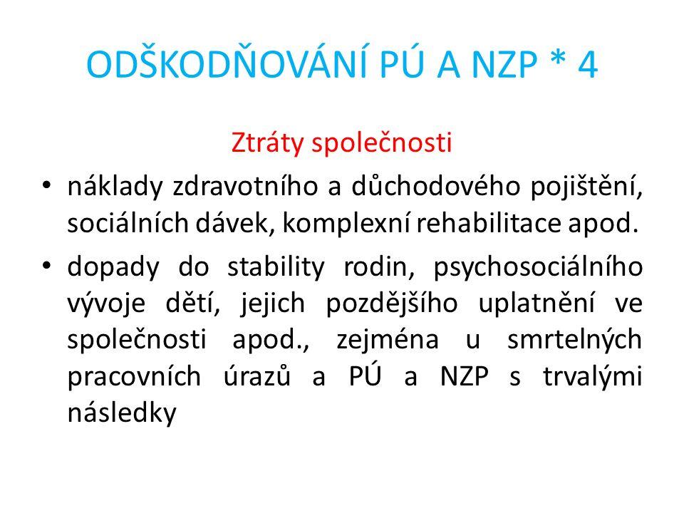 ODŠKODŇOVÁNÍ PÚ A NZP * 4 Ztráty společnosti náklady zdravotního a důchodového pojištění, sociálních dávek, komplexní rehabilitace apod.