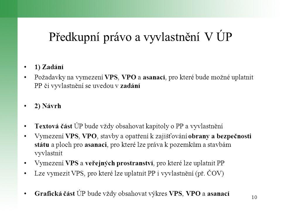 Předkupní právo a vyvlastnění V ÚP 1) Zadání Požadavky na vymezení VPS, VPO a asanací, pro které bude možné uplatnit PP či vyvlastnění se uvedou v zadání 2) Návrh Textová část ÚP bude vždy obsahovat kapitoly o PP a vyvlastnění Vymezení VPS, VPO, stavby a opatření k zajišťování obrany a bezpečnosti státu a ploch pro asanaci, pro které lze práva k pozemkům a stavbám vyvlastnit Vymezení VPS a veřejných prostranství, pro které lze uplatnit PP Lze vymezit VPS, pro které lze uplatnit PP i vyvlastnění (př.