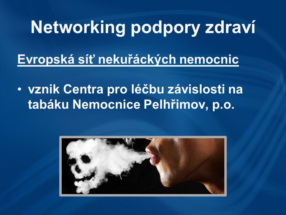 Networking podpory zdraví Evropská síť nekuřáckých nemocnic vznik Centra pro léčbu závislosti na tabáku Nemocnice Pelhřimov, p.o.