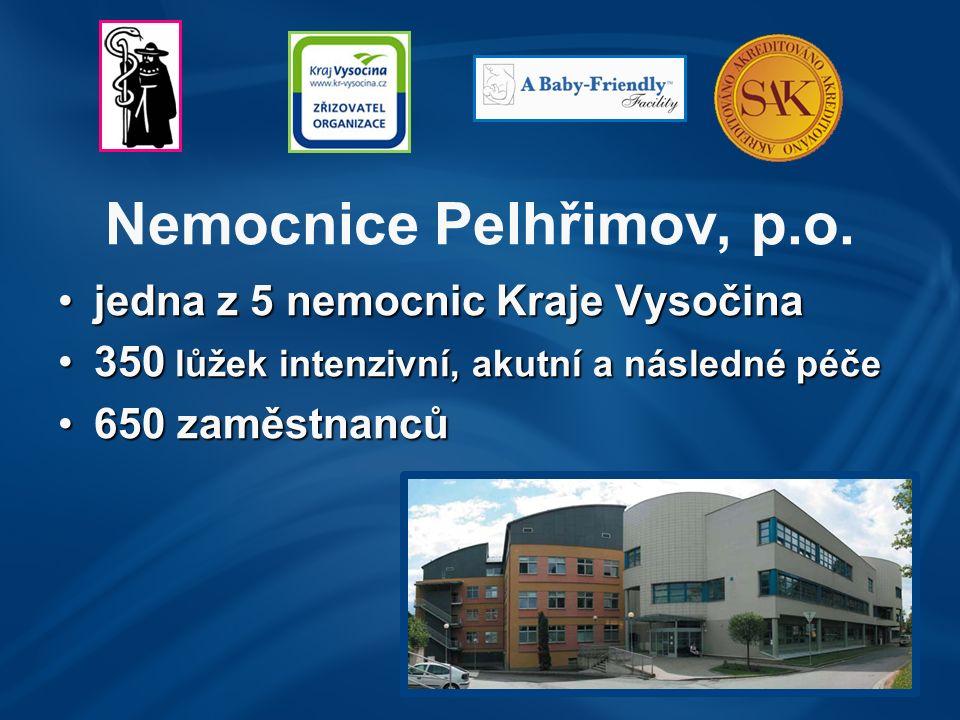 Nemocnice Pelhřimov, p.o. jedna z 5 nemocnic Kraje Vysočinajedna z 5 nemocnic Kraje Vysočina 350 lůžek intenzivní, akutní a následné péče350 lůžek int