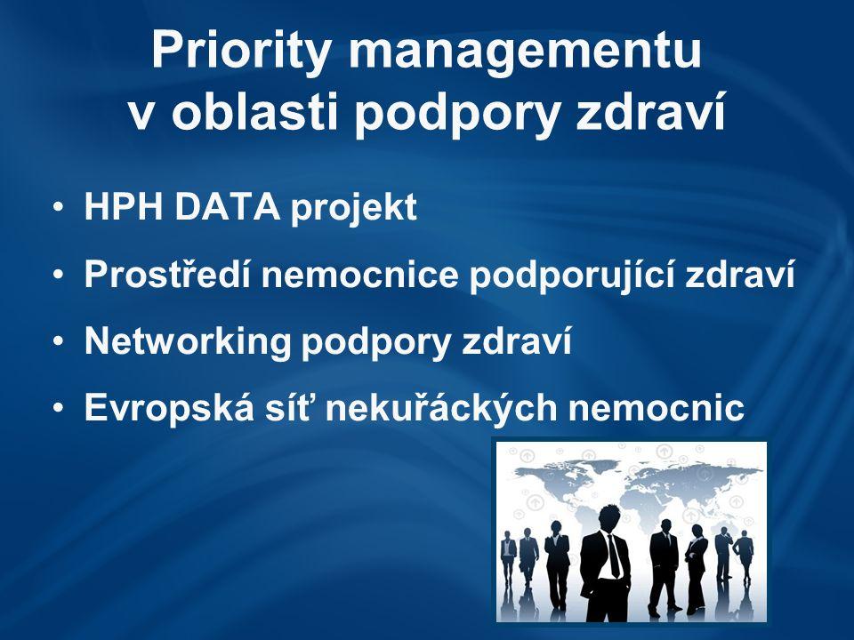 Priority managementu v oblasti podpory zdraví HPH DATA projekt Prostředí nemocnice podporující zdraví Networking podpory zdraví Evropská síť nekuřáckých nemocnic
