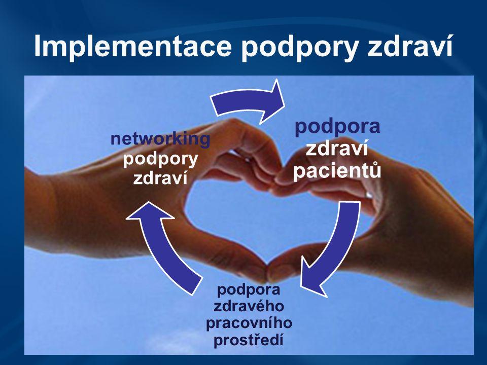 Implementace podpory zdraví podpora zdraví pacientů podpora zdravého pracovního prostředí networking podpory zdraví