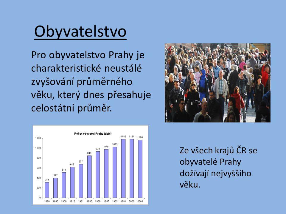 Obyvatelstvo Pro obyvatelstvo Prahy je charakteristické neustálé zvyšování průměrného věku, který dnes přesahuje celostátní průměr.