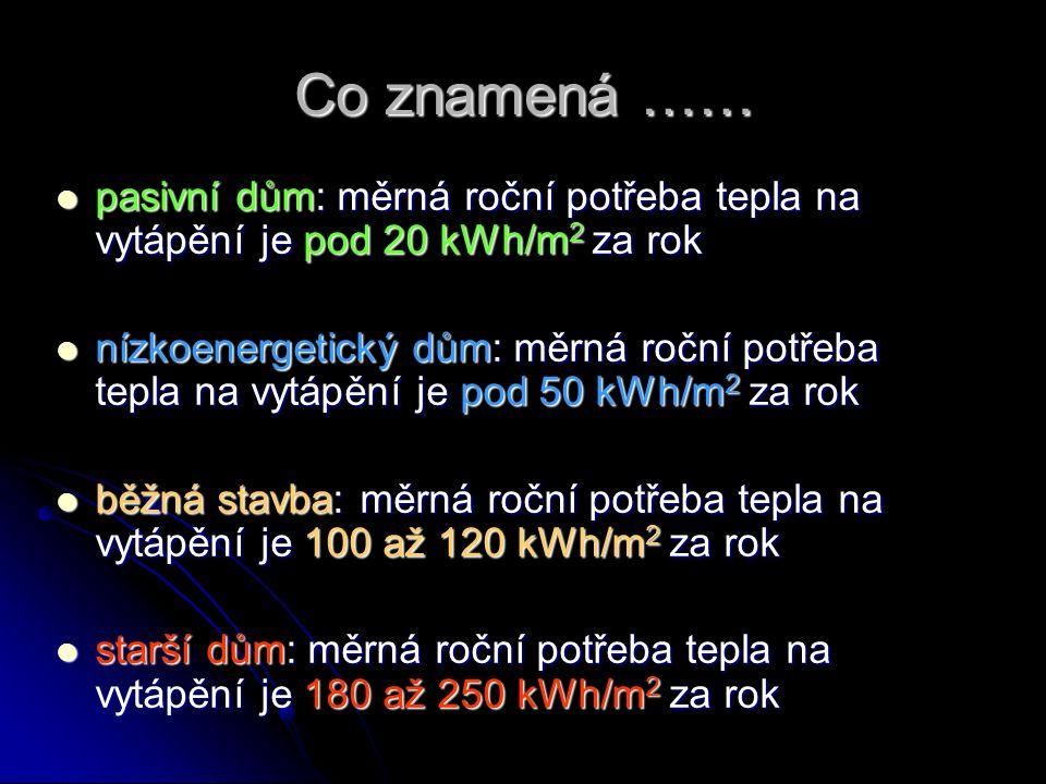 Co znamená …… pasivní dům: měrná roční potřeba tepla na vytápění je pod 20 kWh/m 2 za rok pasivní dům: měrná roční potřeba tepla na vytápění je pod 20