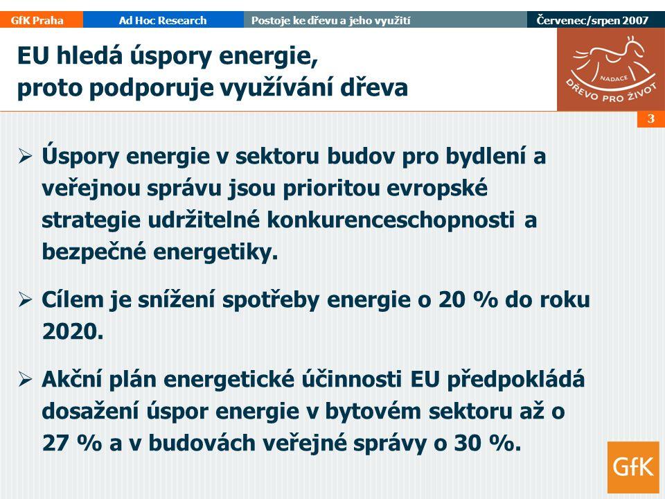 GfK PrahaAd Hoc ResearchPostoje ke dřevu a jeho využití Červenec/srpen 2007 3 EU hledá úspory energie, proto podporuje využívání dřeva  Úspory energie v sektoru budov pro bydlení a veřejnou správu jsou prioritou evropské strategie udržitelné konkurenceschopnosti a bezpečné energetiky.