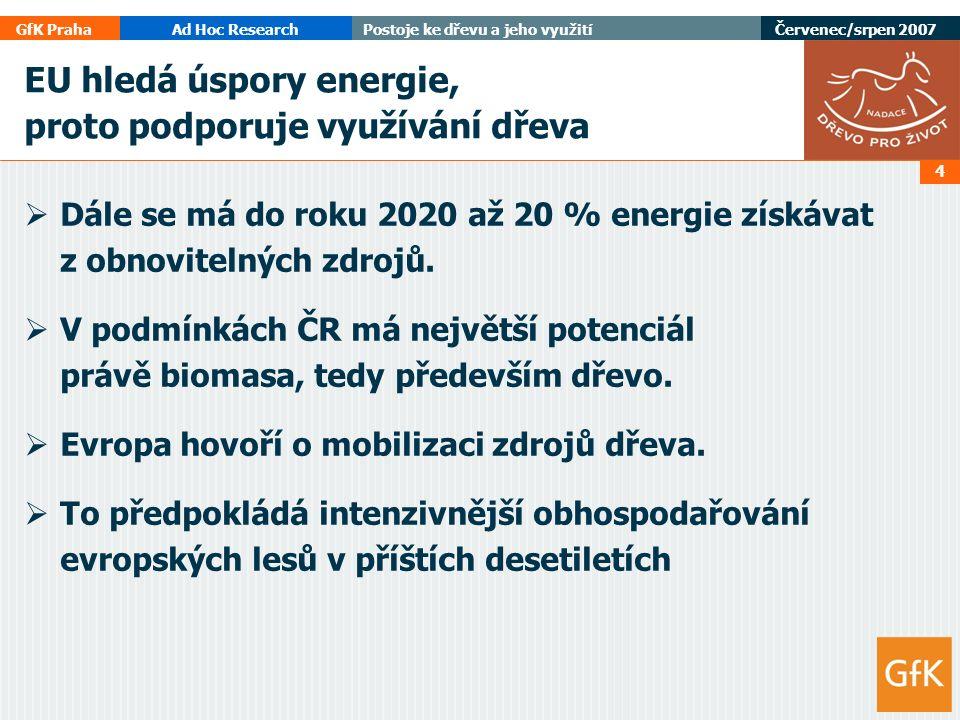 GfK PrahaAd Hoc ResearchPostoje ke dřevu a jeho využití Červenec/srpen 2007 4 EU hledá úspory energie, proto podporuje využívání dřeva  Dále se má do
