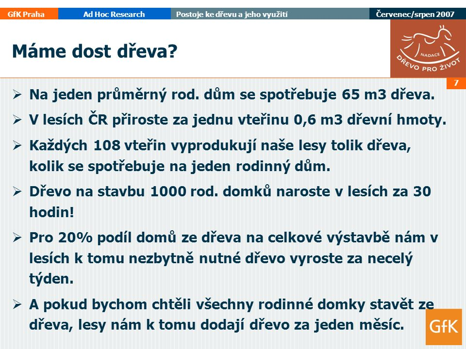 GfK PrahaAd Hoc ResearchPostoje ke dřevu a jeho využití Červenec/srpen 2007 7 Máme dost dřeva?  Na jeden průměrný rod. dům se spotřebuje 65 m3 dřeva.