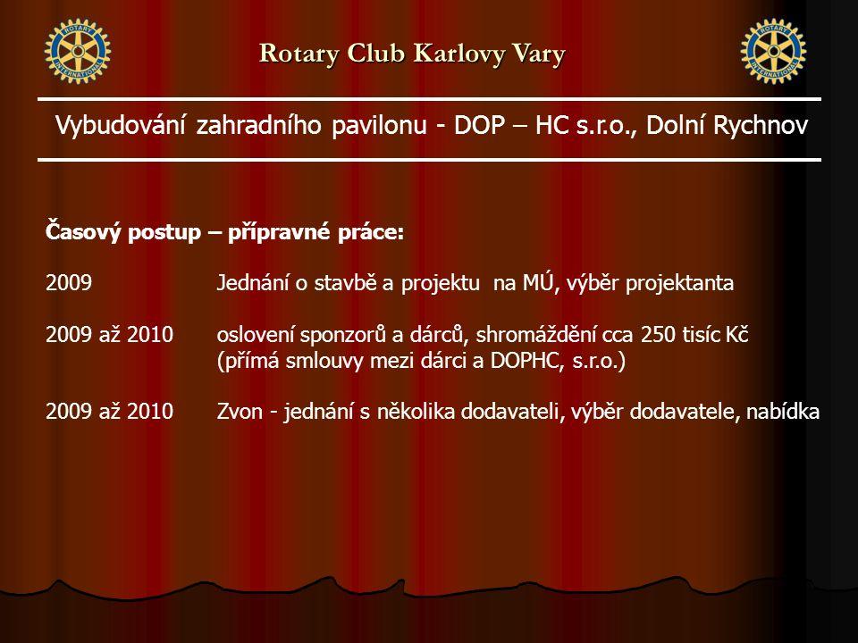 Časový postup – přípravné práce: 2009Jednání o stavbě a projektu na MÚ, výběr projektanta 2009 až 2010oslovení sponzorů a dárců, shromáždění cca 250 tisíc Kč (přímá smlouvy mezi dárci a DOPHC, s.r.o.) 2009 až 2010Zvon - jednání s několika dodavateli, výběr dodavatele, nabídka Rotary Club Karlovy Vary Vybudování zahradního pavilonu - DOP – HC s.r.o., Dolní Rychnov