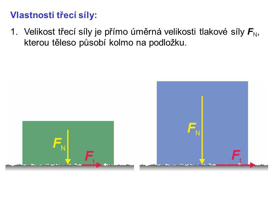 Vlastnosti třecí síly: 1.Velikost třecí síly je přímo úměrná velikosti tlakové síly F N, kterou těleso působí kolmo na podložku.