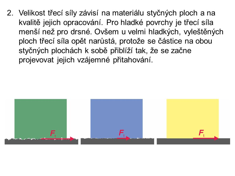 2.Velikost třecí síly závisí na materiálu styčných ploch a na kvalitě jejich opracování.