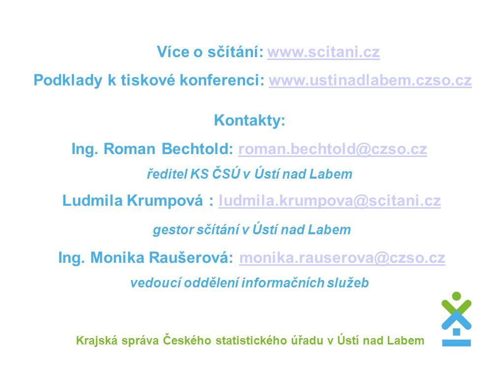 Kontakty: Ing.