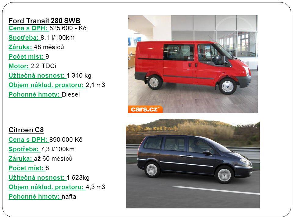 VW Multivan 2.5 TDI VW Caravelle 1.9 TDI Citroën Jumper 2.2 HDi Elegance Mercedes Vito Ford Transit 280 SWB Citroen C8 Cena s DPH 480 000420 000476 400885 000525 600890 000 Spotřeba (l/100km) 108,99,58,28,17,3 Záruka (let) 324323 Počet míst 899898 Nosnost (kg) 726113596719501 3401623 Objem nákl.