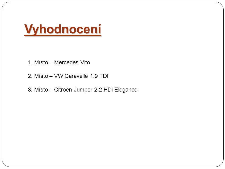 Vyhodnocení 1. Místo – Mercedes Vito 2. Místo – VW Caravelle 1.9 TDI 3.