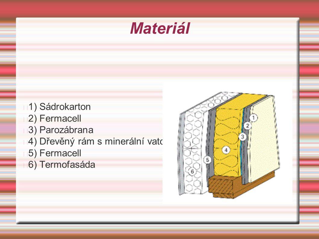 Materiál 1) Sádrokarton 2) Fermacell 3) Parozábrana 4) Dřevěný rám s minerální vatou 5) Fermacell 6) Termofasáda