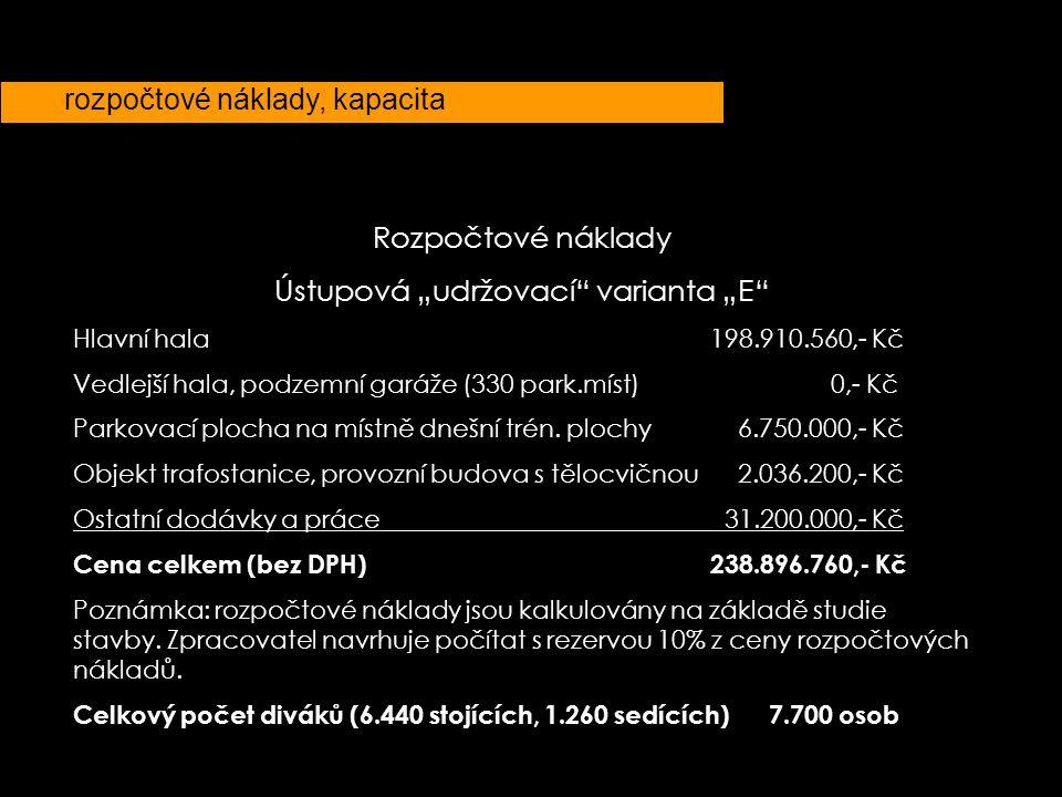 """rozpočtové náklady, kapacita Rozpočtové náklady Ústupová """"udržovací"""" varianta """"E"""" Hlavní hala198.910.560,- Kč Vedlejší hala, podzemní garáže (330 park"""