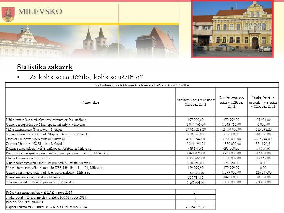 Příklady použití  Zateplení budovy MŠ Sluníčko Milevsko před e-aukcí 2.261.197,- Kč bez DPH po e-aukci 1.380.000,- Kč bez DPH  Zateplení budovy MŠ Klubíčko Milevsko před e-aukcí 4.972.244,- Kč bez DPH po e-aukci 3.990.000,- Kč bez DPH  Obnova části teplovodu v ul.
