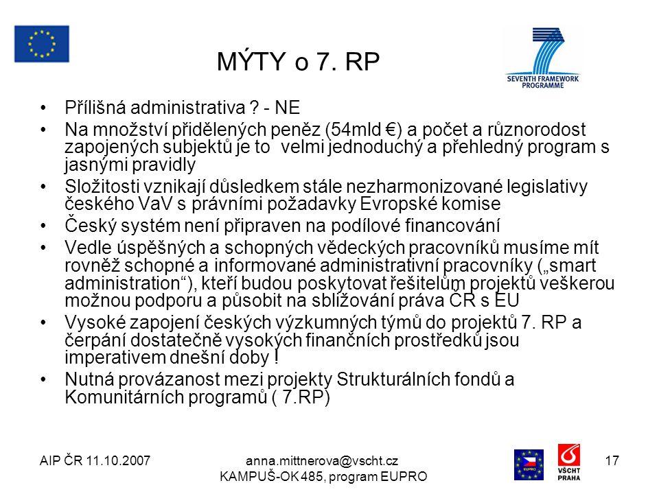 AIP ČR 11.10.2007anna.mittnerova@vscht.cz KAMPUŠ-OK 485, program EUPRO 17 MÝTY o 7.