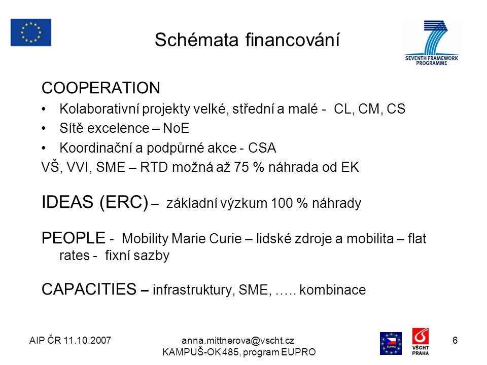 AIP ČR 11.10.2007anna.mittnerova@vscht.cz KAMPUŠ-OK 485, program EUPRO 6 Schémata financování COOPERATION Kolaborativní projekty velké, střední a malé - CL, CM, CS Sítě excelence – NoE Koordinační a podpůrné akce - CSA VŠ, VVI, SME – RTD možná až 75 % náhrada od EK IDEAS (ERC) – základní výzkum 100 % náhrady PEOPLE - Mobility Marie Curie – lidské zdroje a mobilita – flat rates - fixní sazby CAPACITIES – infrastruktury, SME, …..
