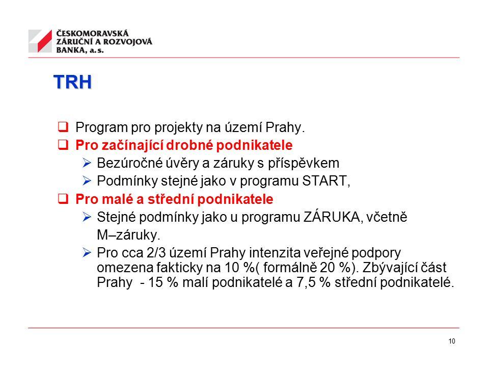 10 TRH  Program pro projekty na území Prahy.  Pro začínající drobné podnikatele  Bezúročné úvěry a záruky s příspěvkem  Podmínky stejné jako v pro