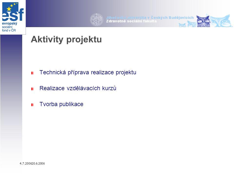 4.7.200620.6.2006 Aktivity projektu Technická příprava realizace projektu Realizace vzdělávacích kurzů Tvorba publikace