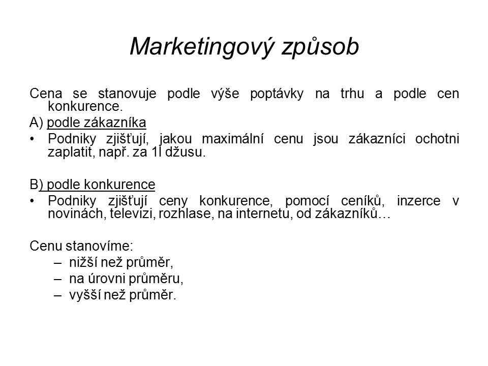 Marketingový způsob Cena se stanovuje podle výše poptávky na trhu a podle cen konkurence.