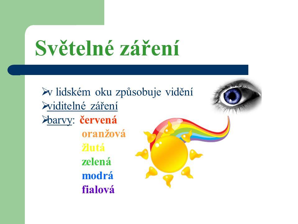 Světelné záření  v lidském oku způsobuje vidění  viditelné záření  barvy: červená oranžová žlutá zelená modrá fialová